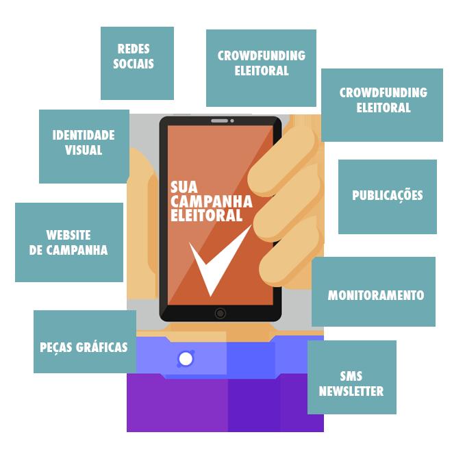 Campanha Eleitoral Digital - Wazzah Planejamento Web